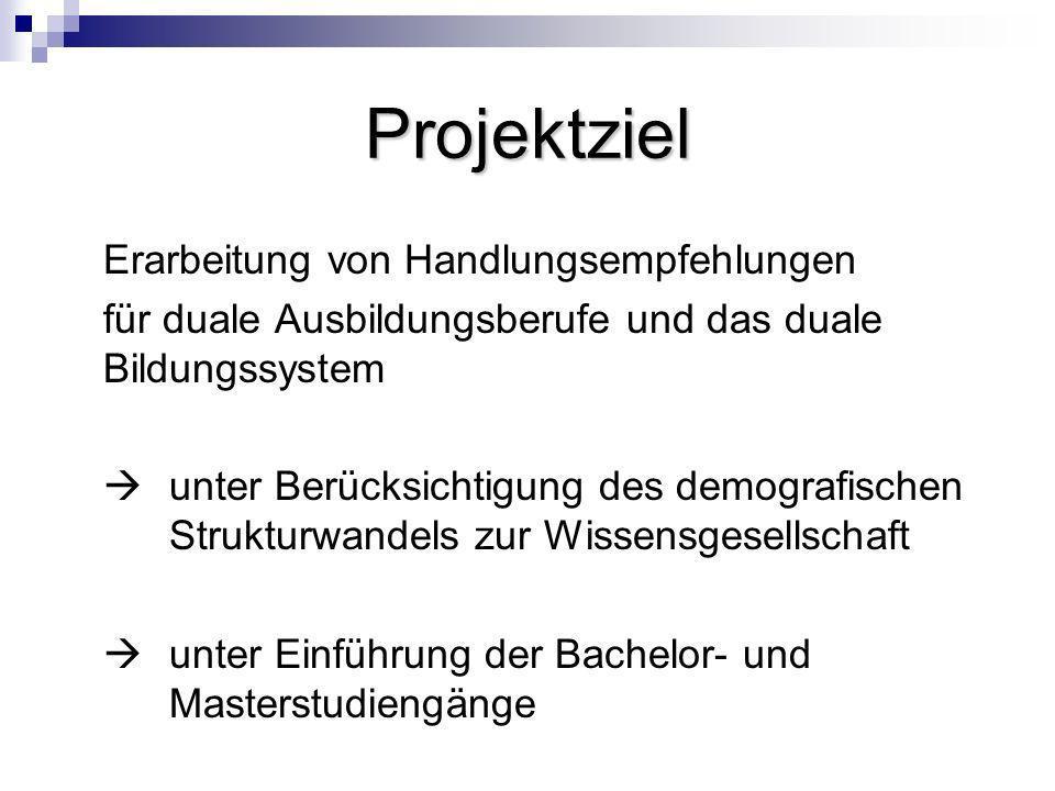 Projektziel Erarbeitung von Handlungsempfehlungen für duale Ausbildungsberufe und das duale Bildungssystem unter Berücksichtigung des demografischen S