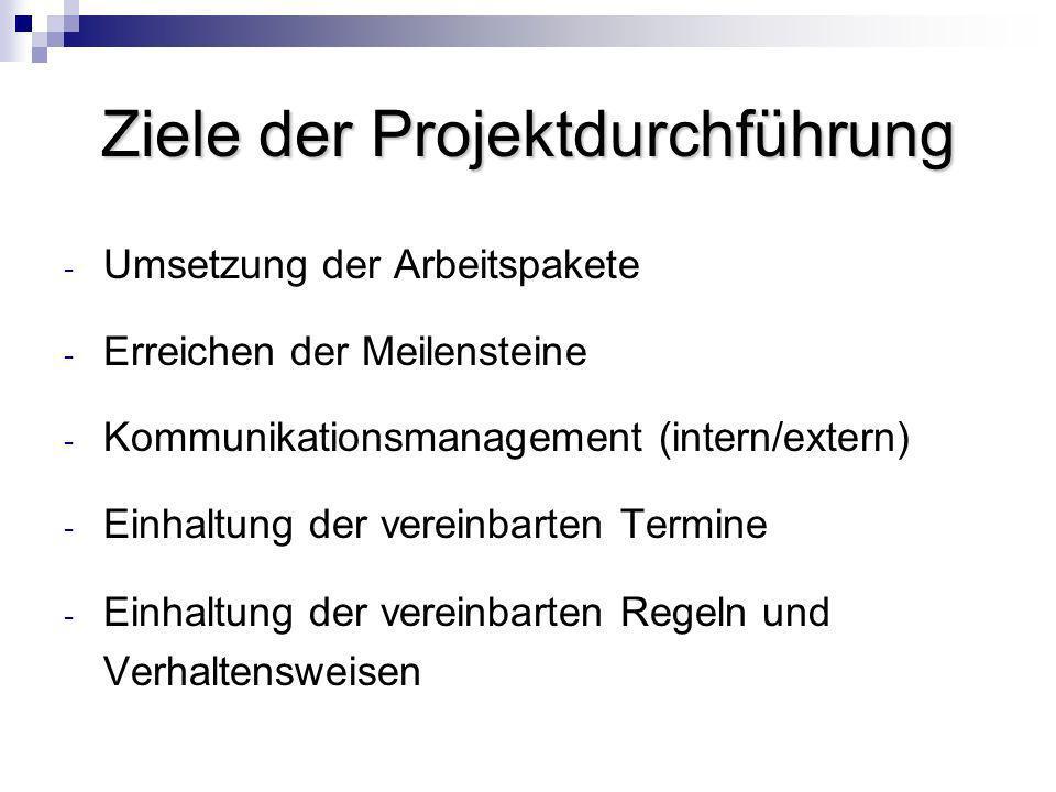 Gliederung 1.Einleitung - Aufgreifen der Fragestellung und Ziel der Belegarbeit - Grobgliederung 2.