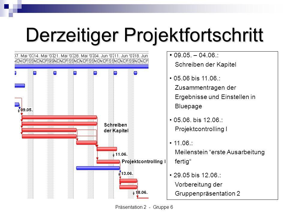 Präsentation 2 - Gruppe 6 Derzeitiger Projektfortschritt Schreiben der Kapitel Projektcontrolling I 09.05. – 04.06.: Schreiben der Kapitel 05.06 bis 1