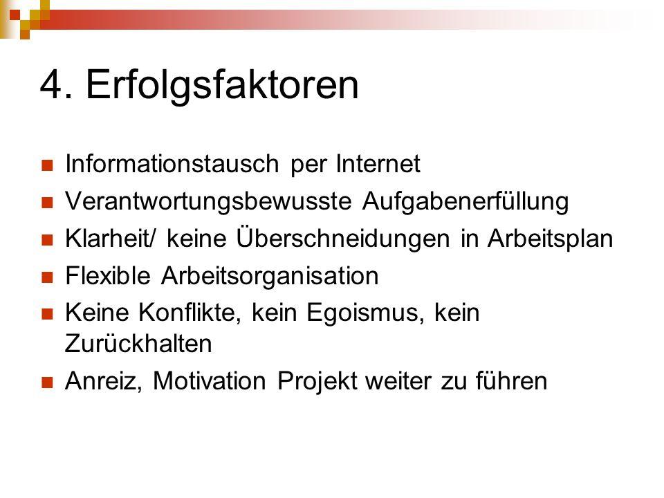 4. Erfolgsfaktoren Informationstausch per Internet Verantwortungsbewusste Aufgabenerfüllung Klarheit/ keine Überschneidungen in Arbeitsplan Flexible A