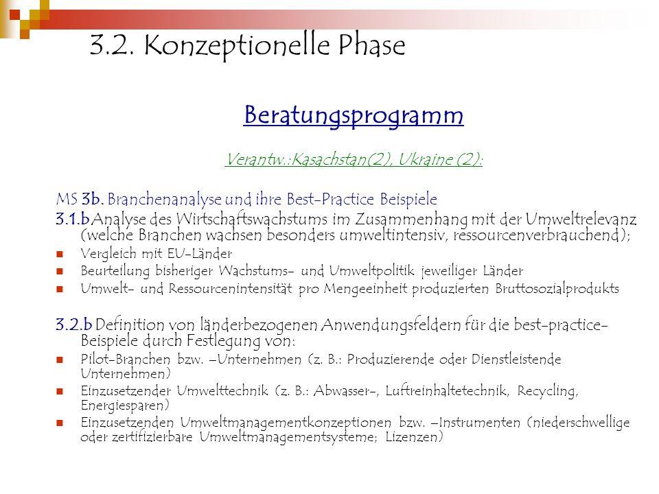 3.2.Konzeptionelle Phase Beratungsprogramm Verantw.:Kasachstan(2), Ukraine (2): MS 3b.
