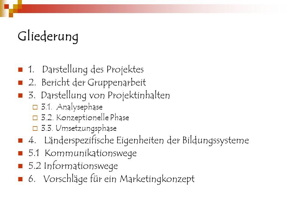 Gliederung 1.Darstellung des Projektes 2. Bericht der Gruppenarbeit 3.