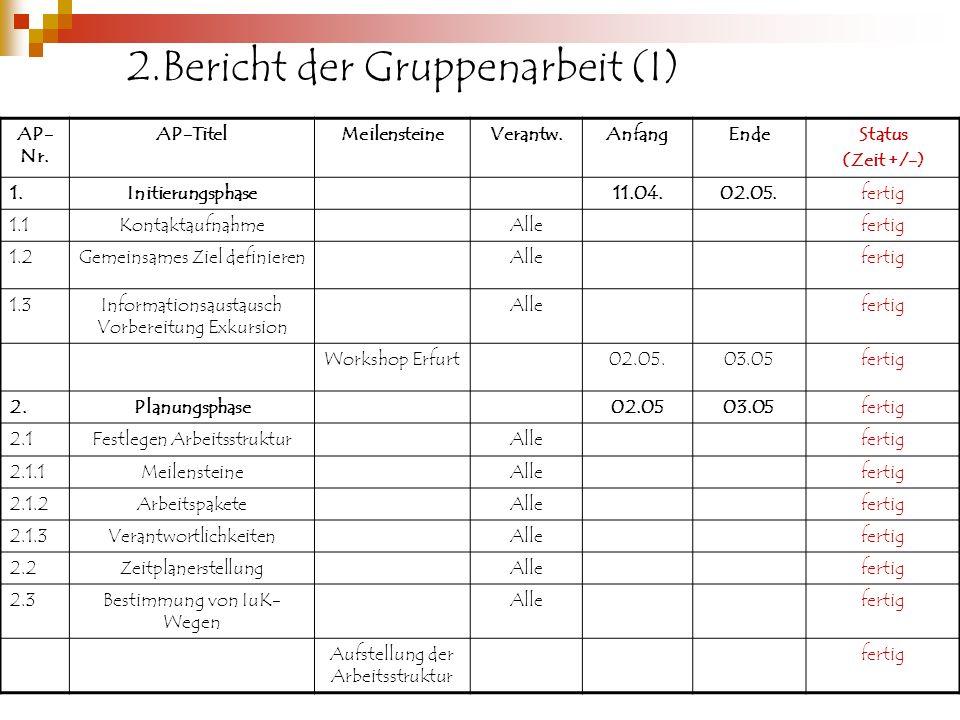 2.Bericht der Gruppenarbeit (I) AP- Nr.