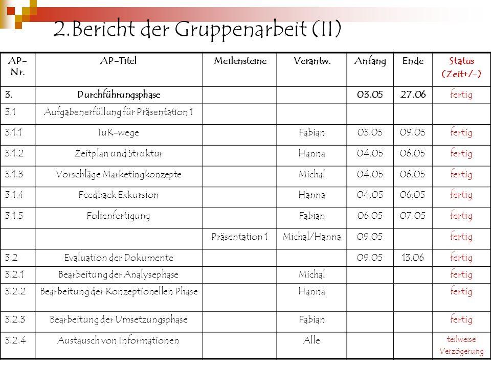2.Bericht der Gruppenarbeit (II) AP- Nr.