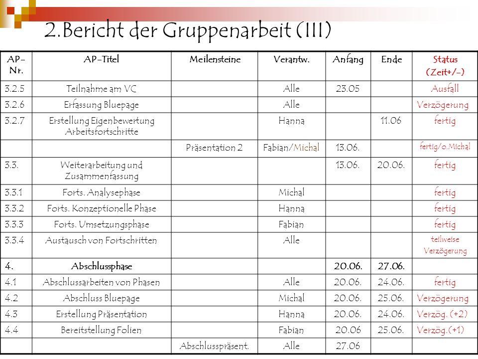 2.Bericht der Gruppenarbeit (III) AP- Nr.