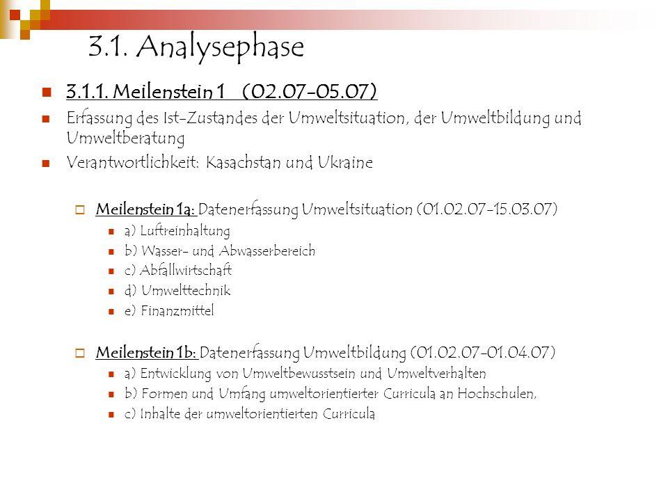 3.1.Analysephase 3.1.1.