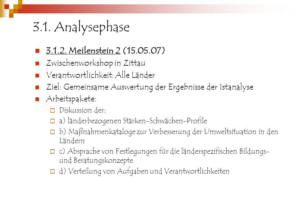 3.1.Analysephase 3.1.2.