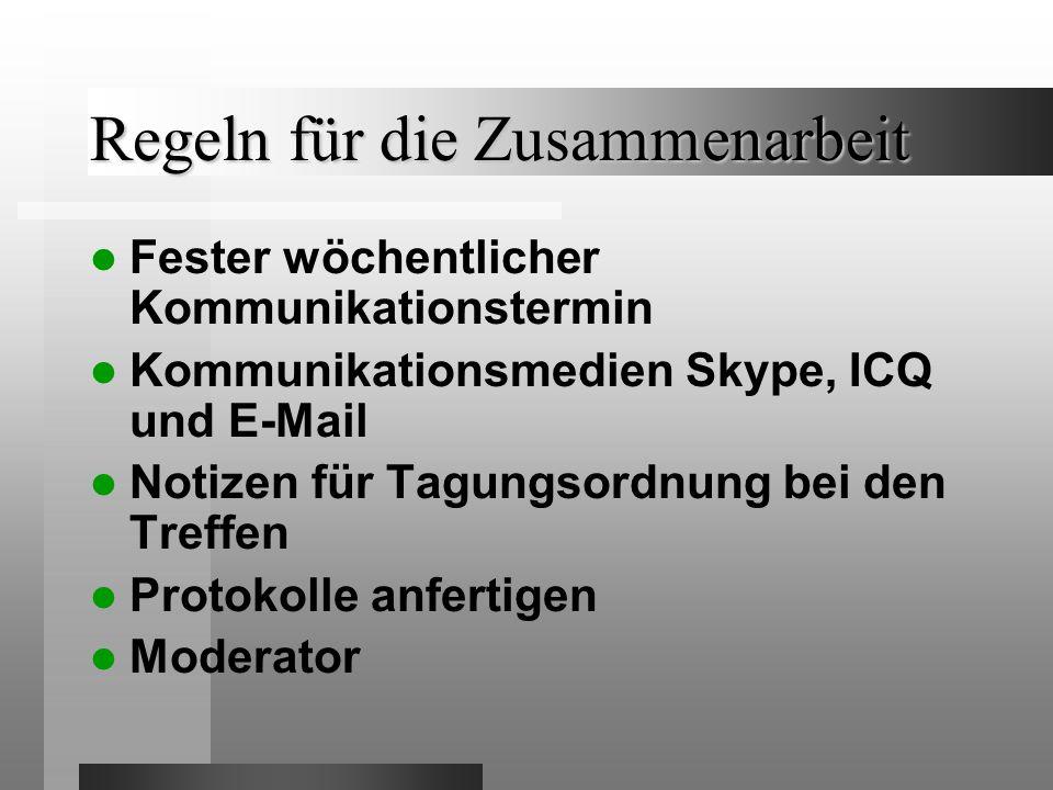 Regeln für die Zusammenarbeit Fester wöchentlicher Kommunikationstermin Kommunikationsmedien Skype, ICQ und E-Mail Notizen für Tagungsordnung bei den Treffen Protokolle anfertigen Moderator