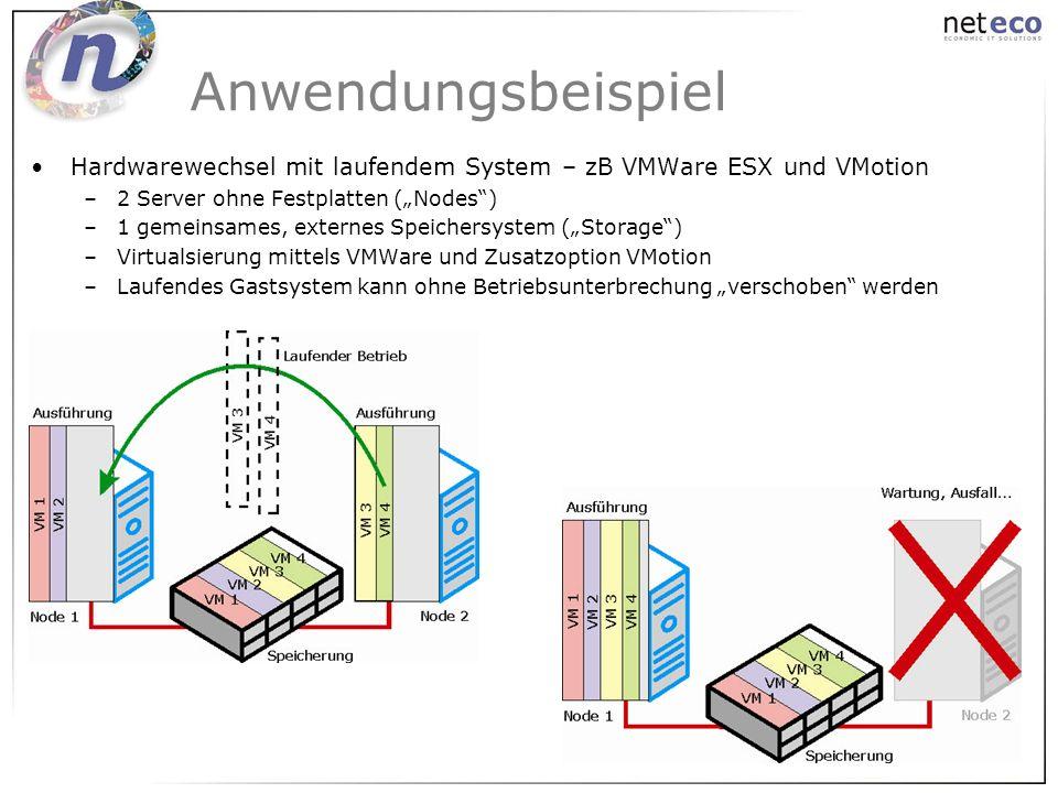 Hardwarewechsel mit laufendem System – zB VMWare ESX und VMotion –2 Server ohne Festplatten (Nodes) –1 gemeinsames, externes Speichersystem (Storage)