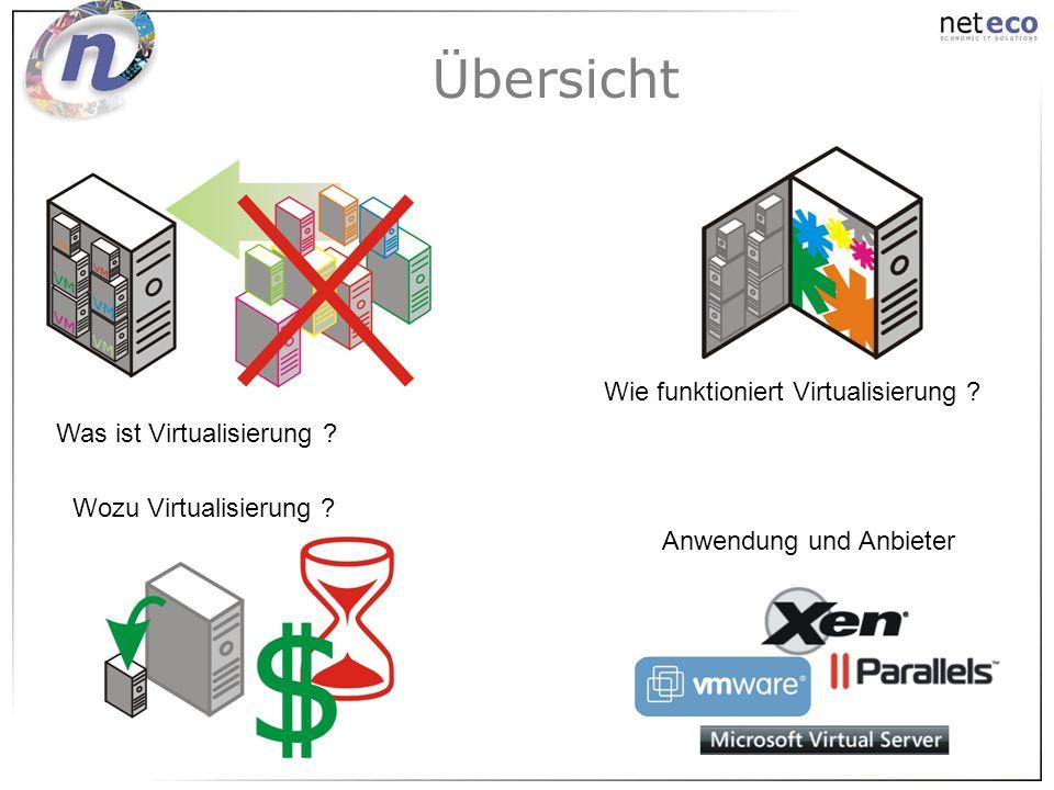 VMWare (Wirtssystem Linux, Windows) –VMWare Workstation: kommerziell Desktop-Produkt (Testsysteme, einzelne Anwendungen, etc) Ab 100,- –VMWare Server: frei erhältlich Midrange-System –VMWare Virtual Infrastructure (ESX): kommerziell High-End Lösung Hocheffizient (Betriebssystem eingebaut) Nur mit zertifizierter Hardware Verschiedene Add-Ons –Virtual Center: optimale Verwaltung –VMotion –Consolidated Backup –VMWare Converter Ab 1.500,- Die wichtigsten Anbieter