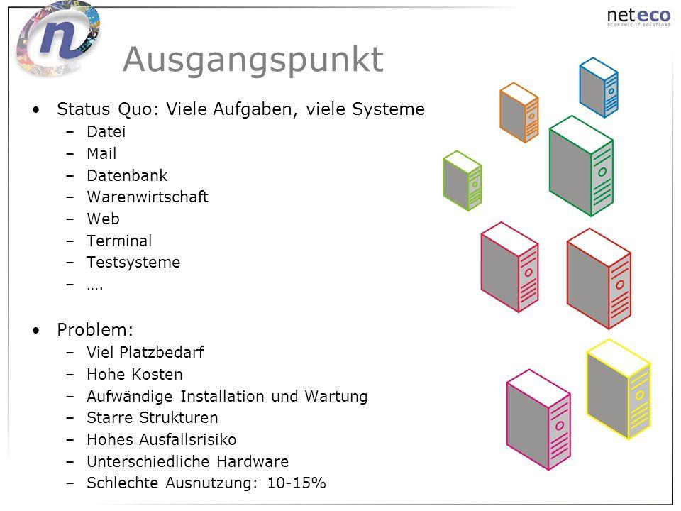 Ausgangspunkt Status Quo: Viele Aufgaben, viele Systeme –Datei –Mail –Datenbank –Warenwirtschaft –Web –Terminal –Testsysteme –…. Problem: –Viel Platzb