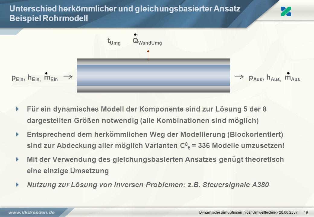 Dynamische Simulationen in der Umwelttechnik - 20.06.200719 Unterschied herkömmlicher und gleichungsbasierter Ansatz Beispiel Rohrmodell Für ein dynam