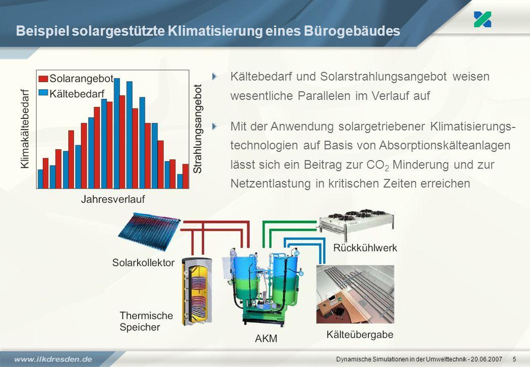 Dynamische Simulationen in der Umwelttechnik - 20.06.20075 Beispiel solargestützte Klimatisierung eines Bürogebäudes Kältebedarf und Solarstrahlungsan