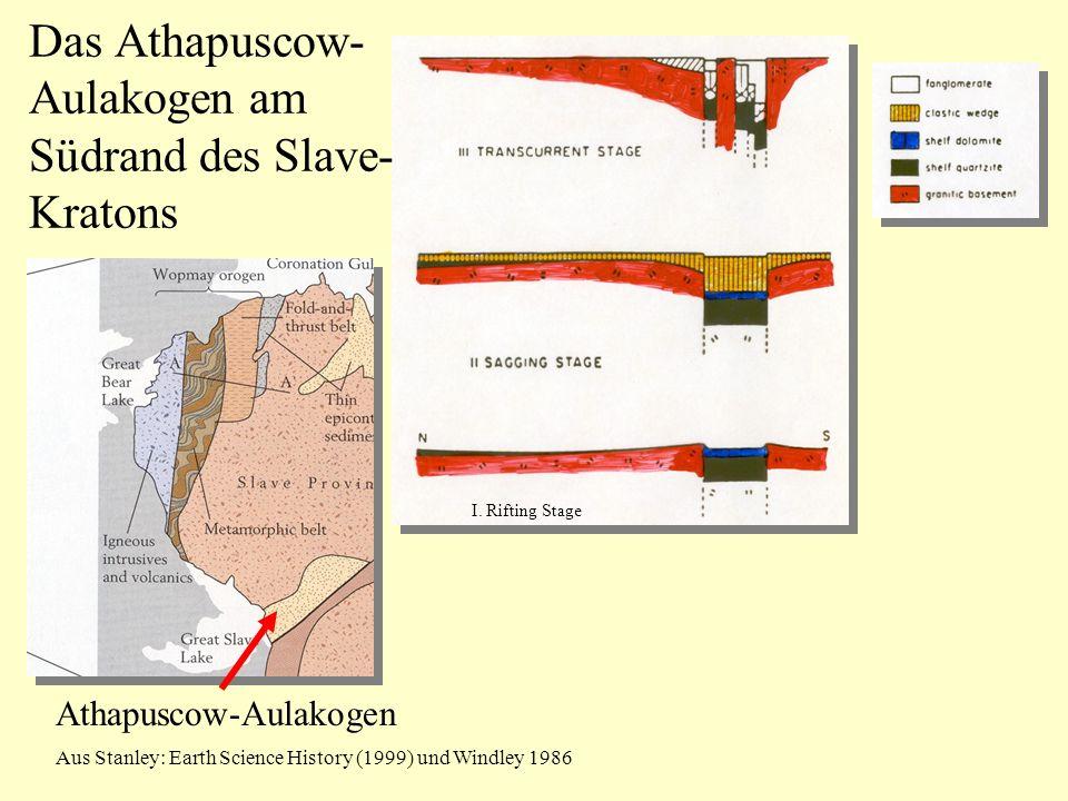 Athapuscow-Aulakogen I. Rifting Stage Aus Stanley: Earth Science History (1999) und Windley 1986 Das Athapuscow- Aulakogen am Südrand des Slave- Krato