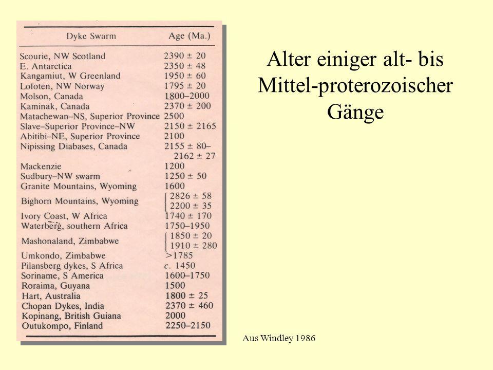 Aus Windley 1986 Alter einiger alt- bis Mittel-proterozoischer Gänge