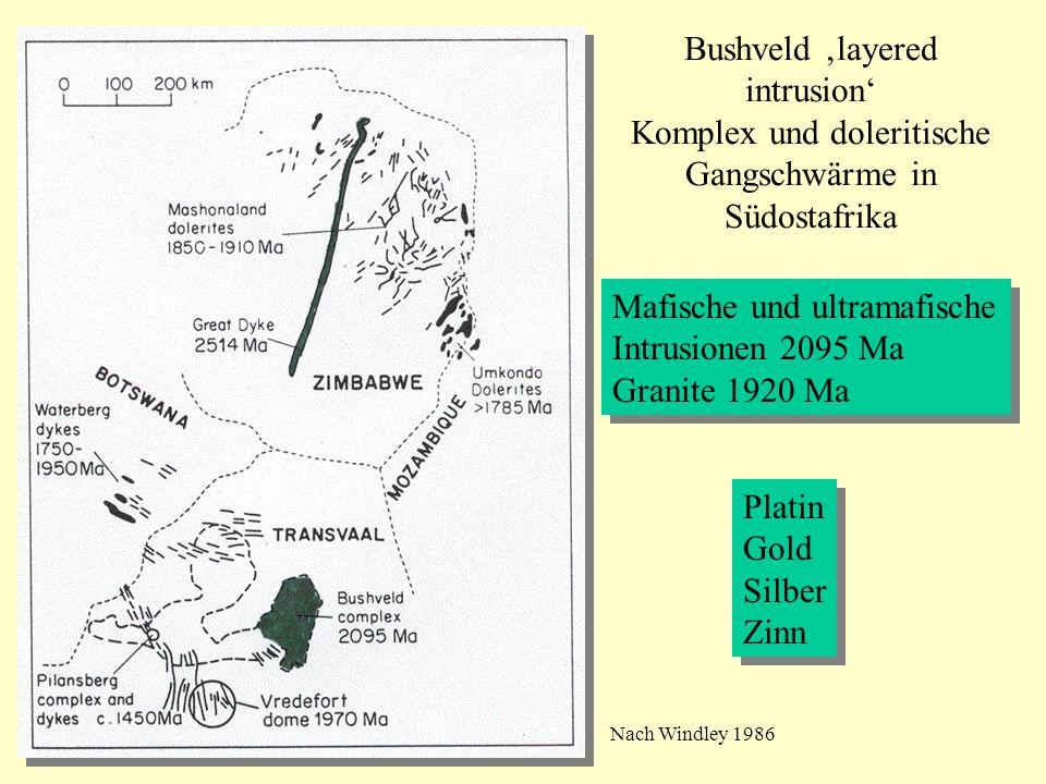 Nach Windley 1986 Mafische und ultramafische Intrusionen 2095 Ma Granite 1920 Ma Mafische und ultramafische Intrusionen 2095 Ma Granite 1920 Ma Platin