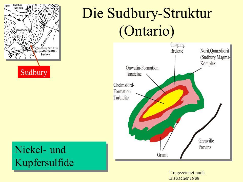 Die Sudbury-Struktur (Ontario) Umgezeicnet nach Eisbacher 1988 Nickel- und Kupfersulfide Sudbury