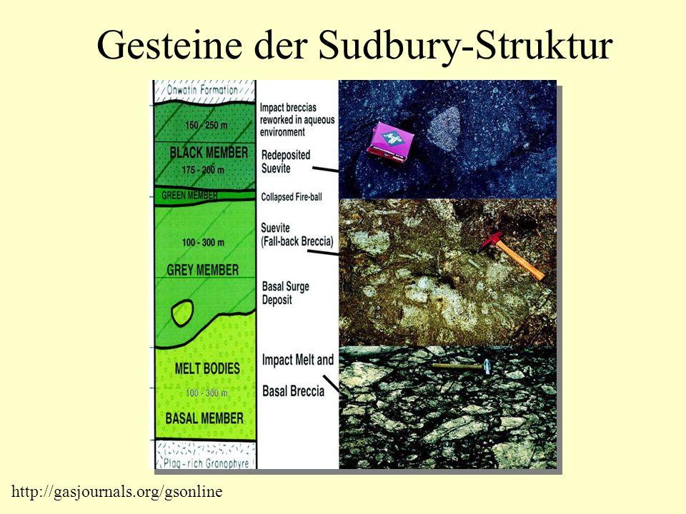 Gesteine der Sudbury-Struktur http://gasjournals.org/gsonline