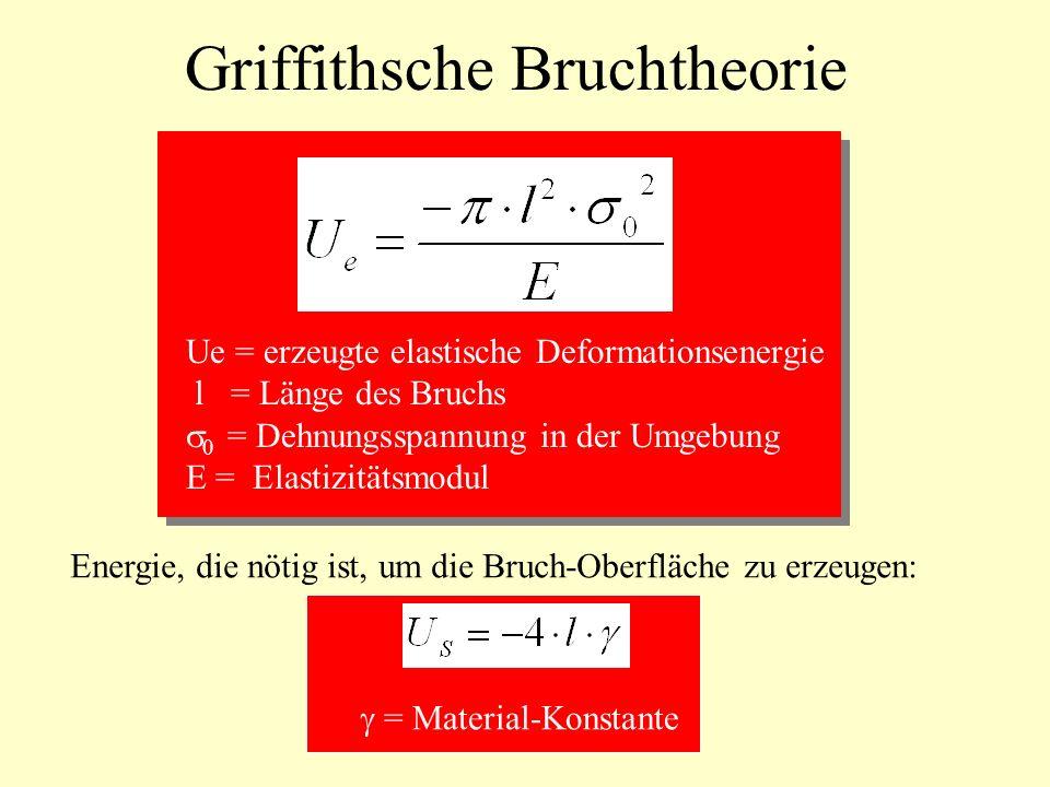 Griffithsche Bruchtheorie Ue = erzeugte elastische Deformationsenergie l = Länge des Bruchs 0 = Dehnungsspannung in der Umgebung E = Elastizitätsmodul