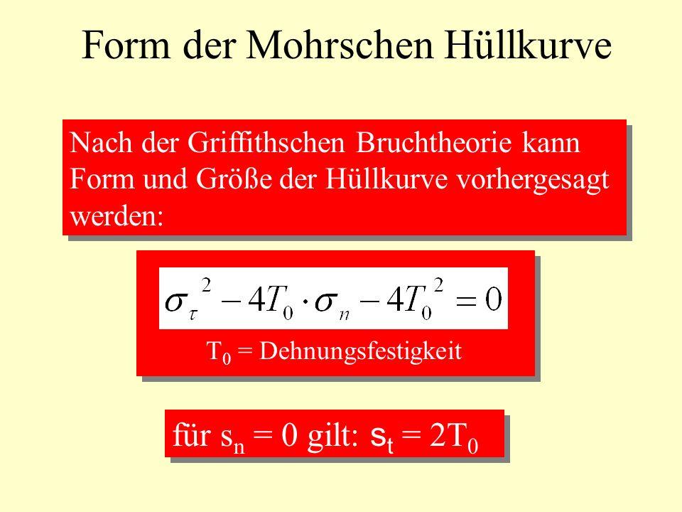 Form der Mohrschen Hüllkurve Nach der Griffithschen Bruchtheorie kann Form und Größe der Hüllkurve vorhergesagt werden: Nach der Griffithschen Bruchth