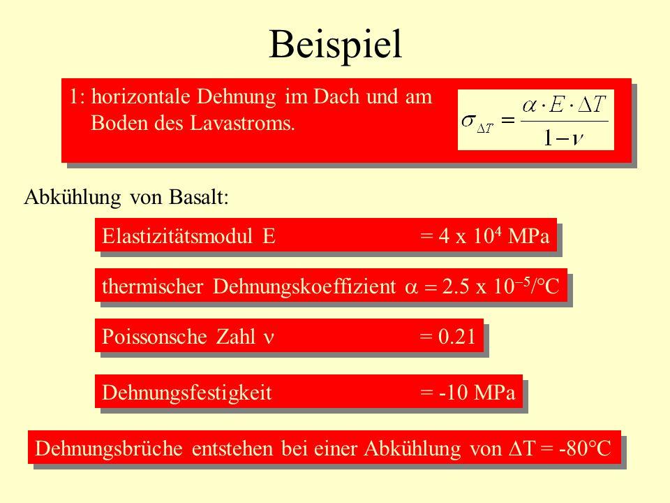 Beispiel 1: horizontale Dehnung im Dach und am Boden des Lavastroms. Abkühlung von Basalt: Elastizitätsmodul E = 4 x 10 4 MPa thermischer Dehnungskoef