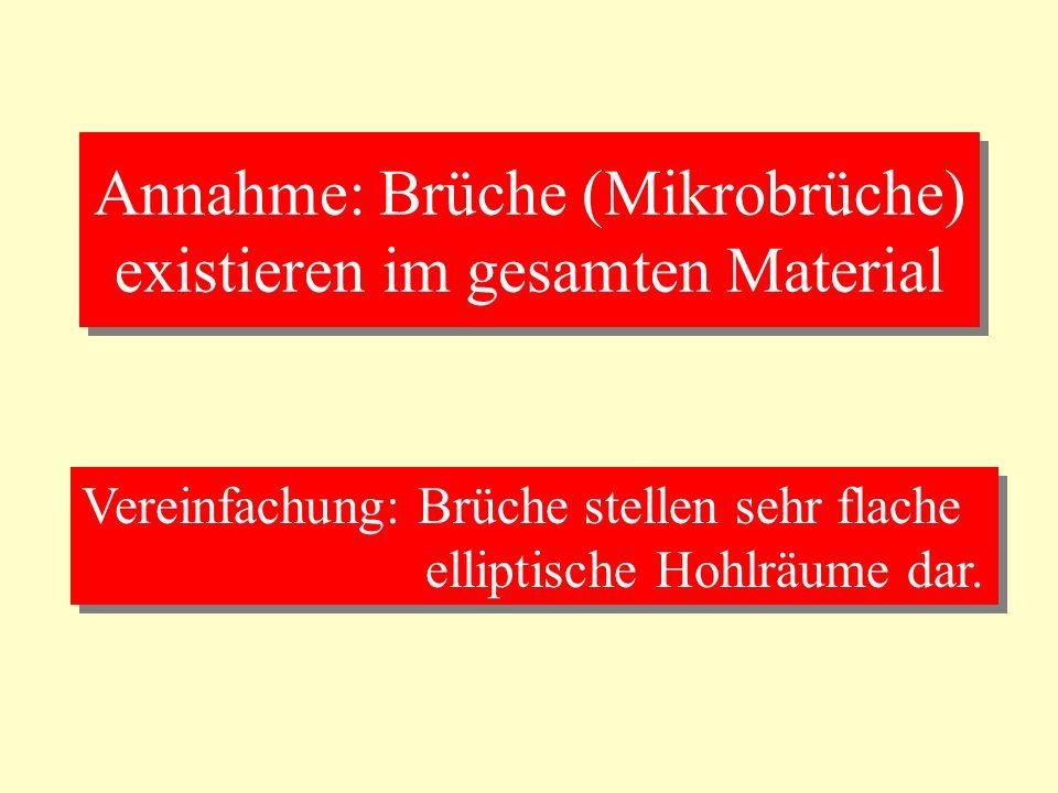 Annahme: Brüche (Mikrobrüche) existieren im gesamten Material Vereinfachung: Brüche stellen sehr flache elliptische Hohlräume dar. Vereinfachung: Brüc