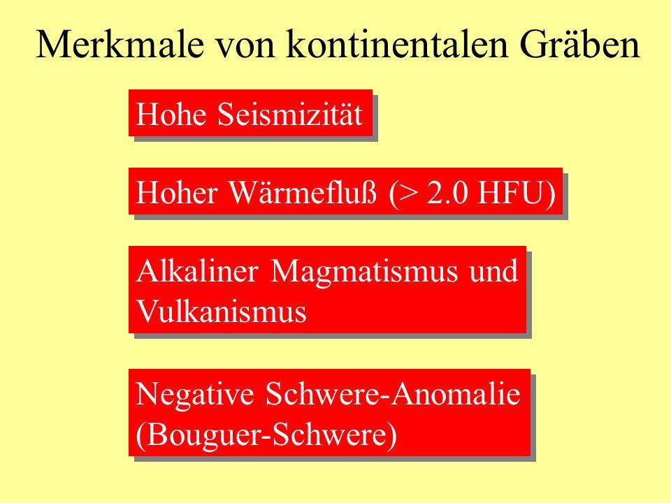 Merkmale von kontinentalen Gräben Hohe Seismizität Hoher Wärmefluß (> 2.0 HFU) Alkaliner Magmatismus und Vulkanismus Alkaliner Magmatismus und Vulkani