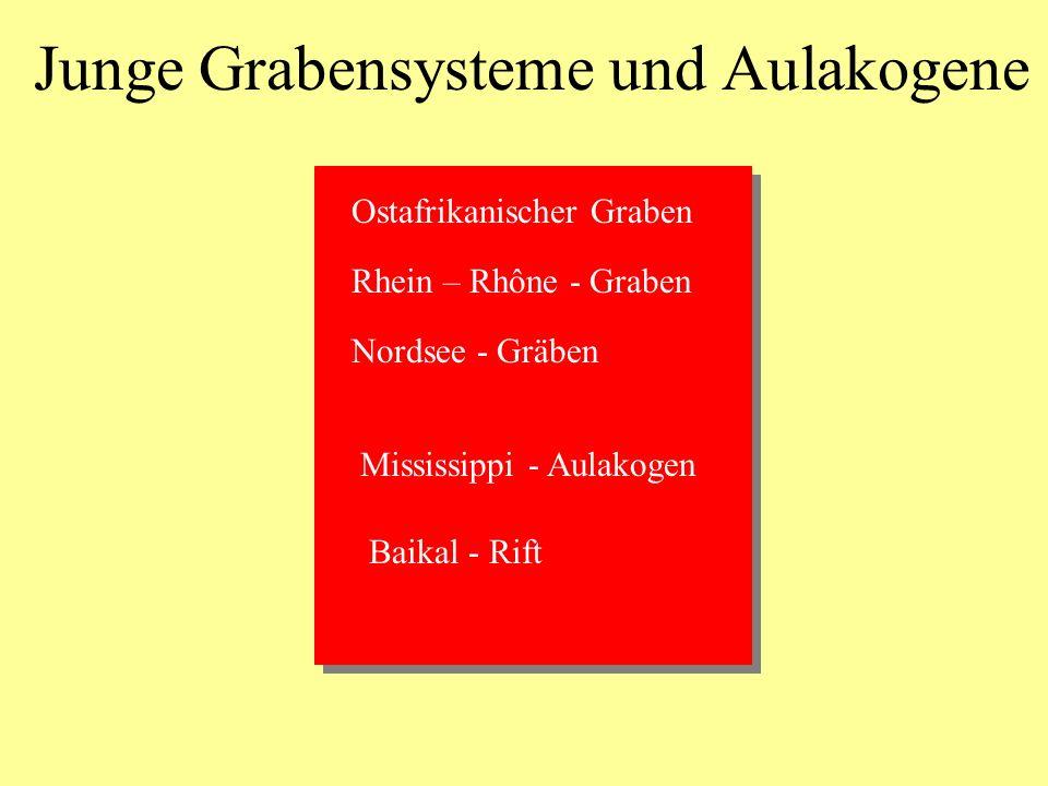Junge Grabensysteme und Aulakogene Ostafrikanischer Graben Rhein – Rhône - Graben Baikal - Rift Nordsee - Gräben Mississippi - Aulakogen