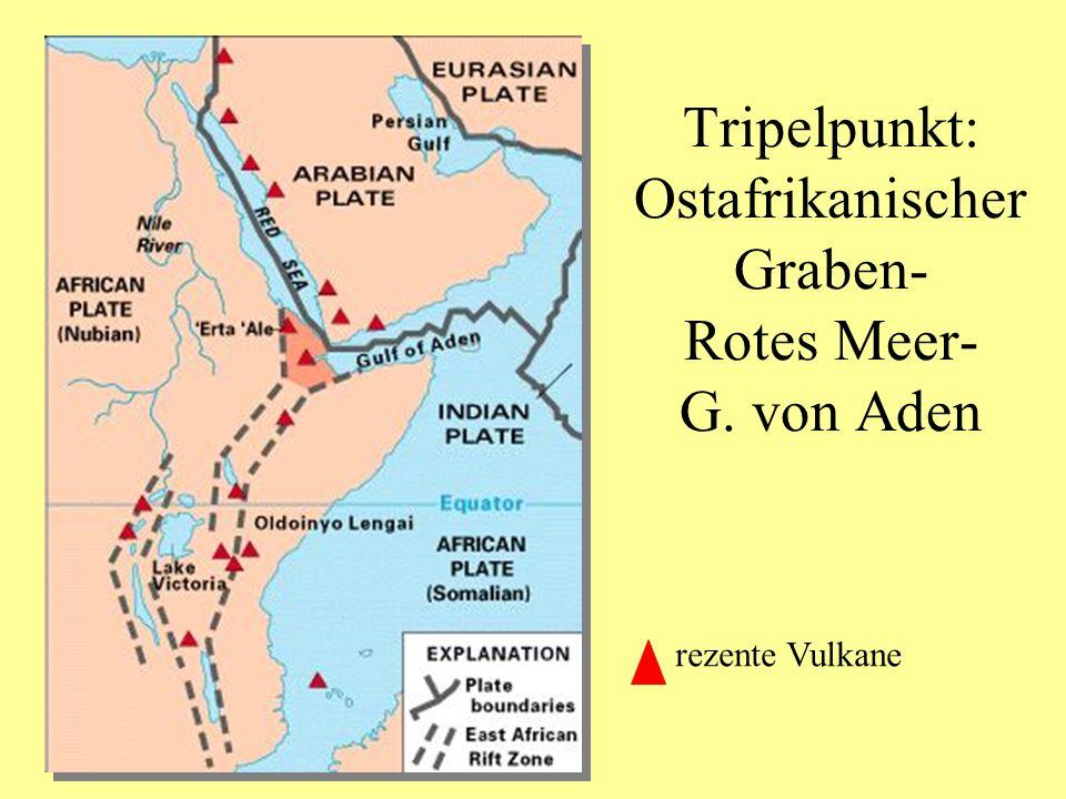 Tripelpunkt: Ostafrikanischer Graben- Rotes Meer- G. von Aden rezente Vulkane
