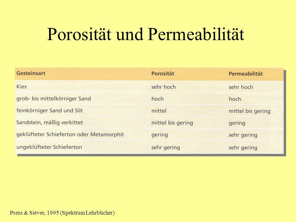 Porosität und Permeabilität Press & Siever, 1995 (Spektrum Lehrbücher)