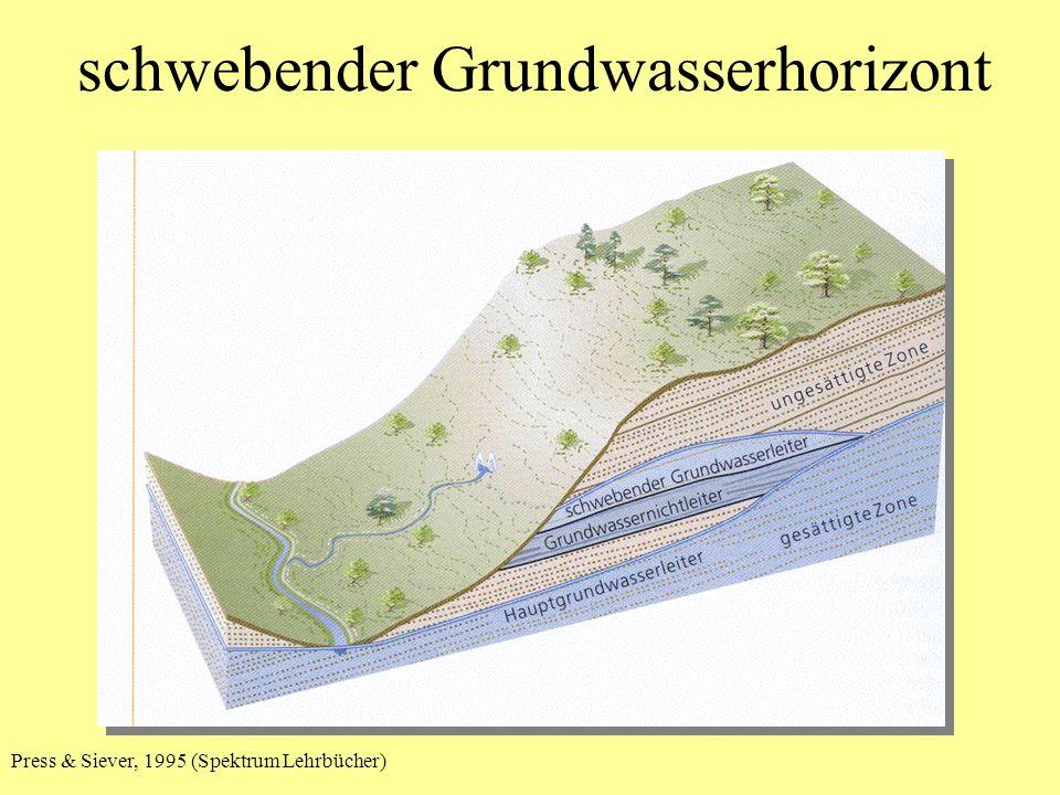 schwebender Grundwasserhorizont Press & Siever, 1995 (Spektrum Lehrbücher)