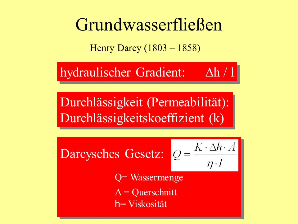 Grundwasserfließen Henry Darcy (1803 – 1858) hydraulischer Gradient: h / l Durchlässigkeit (Permeabilität): Durchlässigkeitskoeffizient (k) Durchlässi