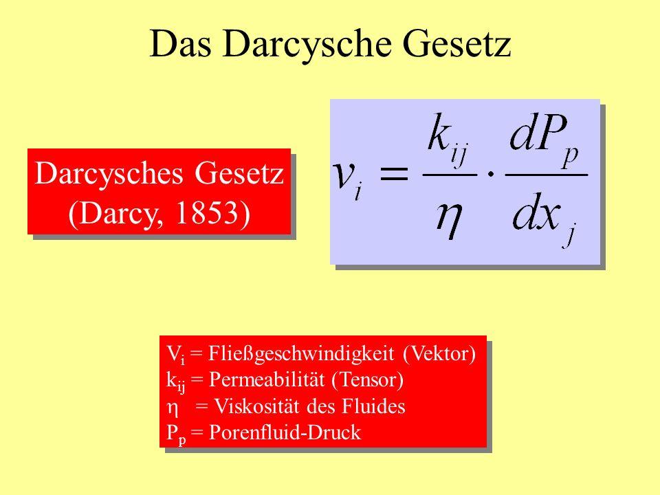 Das Darcysche Gesetz Darcysches Gesetz (Darcy, 1853) Darcysches Gesetz (Darcy, 1853) V i = Fließgeschwindigkeit (Vektor) k ij = Permeabilität (Tensor)