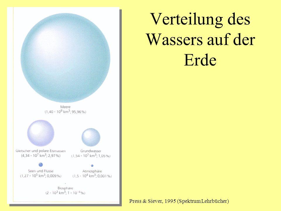 Verteilung des Wassers auf der Erde Press & Siever, 1995 (Spektrum Lehrbücher)