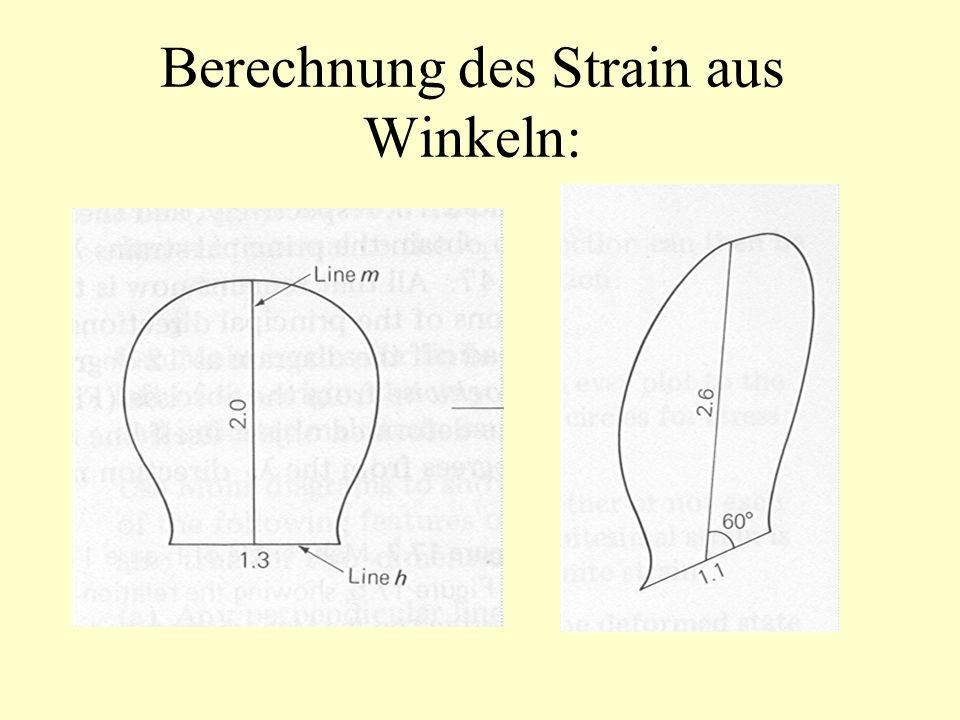 Berechnung des Strain aus Winkeln: