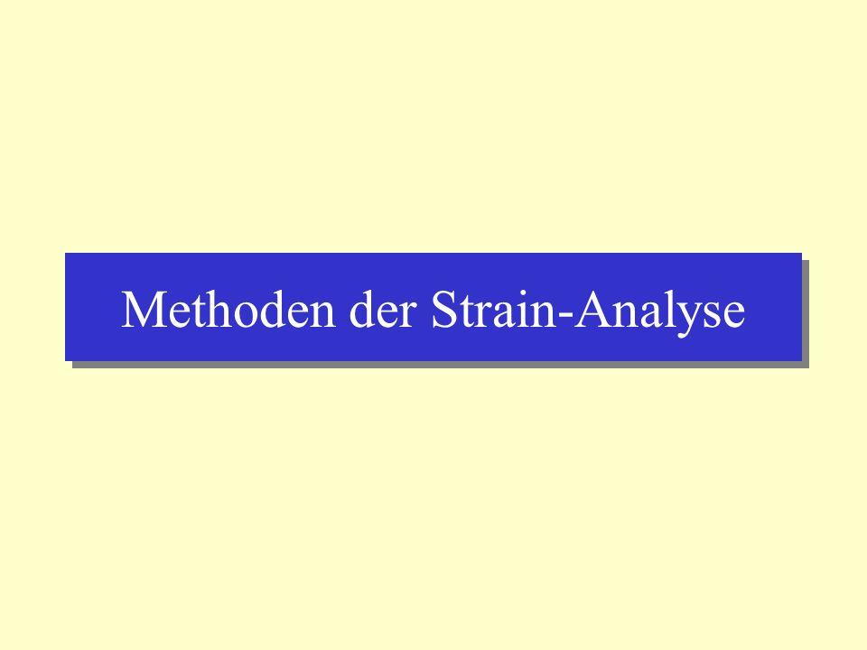 Methoden der Strain-Analyse
