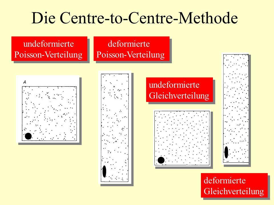Die Centre-to-Centre-Methode undeformierte Poisson-Verteilung undeformierte Poisson-Verteilung deformierte Poisson-Verteilung deformierte Poisson-Vert