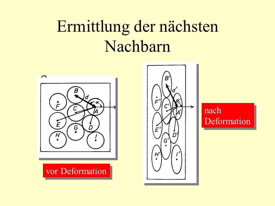 Ermittlung der nächsten Nachbarn vor Deformation nach Deformation nach Deformation