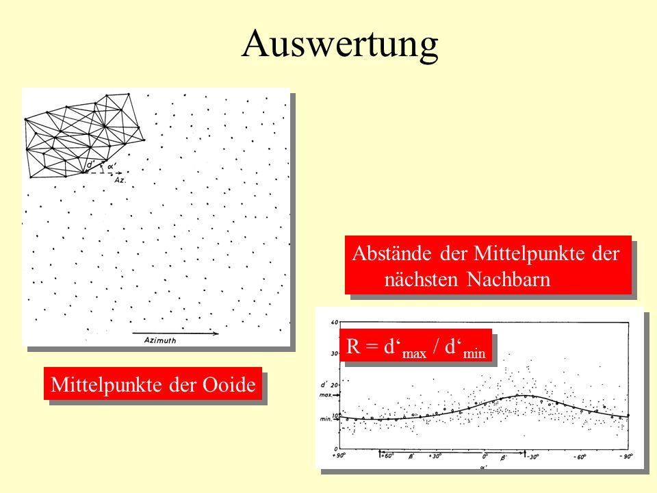Auswertung Mittelpunkte der Ooide Abstände der Mittelpunkte der nächsten Nachbarn Abstände der Mittelpunkte der nächsten Nachbarn R = d max / d min
