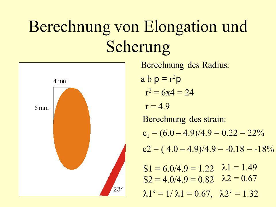 Berechnung von Elongation und Scherung Berechnung des Radius: a b p = r 2 p r 2 = 6x4 = 24 r = 4.9 e 1 = (6.0 – 4.9)/4.9 = 0.22 = 22% e2 = ( 4.0 – 4.9