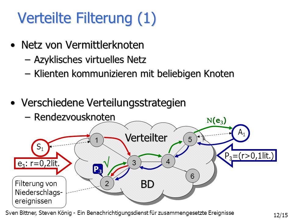 Sven Bittner, Steven König - Ein Benachrichtigungsdienst für zusammengesetzte Ereignisse 12/15 Filterung von Niederschlags- ereignissen 1 3 4 5 6 2 BD BD Verteilter Verteilte Filterung (1) Netz von VermittlerknotenNetz von Vermittlerknoten –Azyklisches virtuelles Netz –Klienten kommunizieren mit beliebigen Knoten Verschiedene VerteilungsstrategienVerschiedene Verteilungsstrategien –Rendezvousknoten S1S1 e 3 : r=0,2lit.