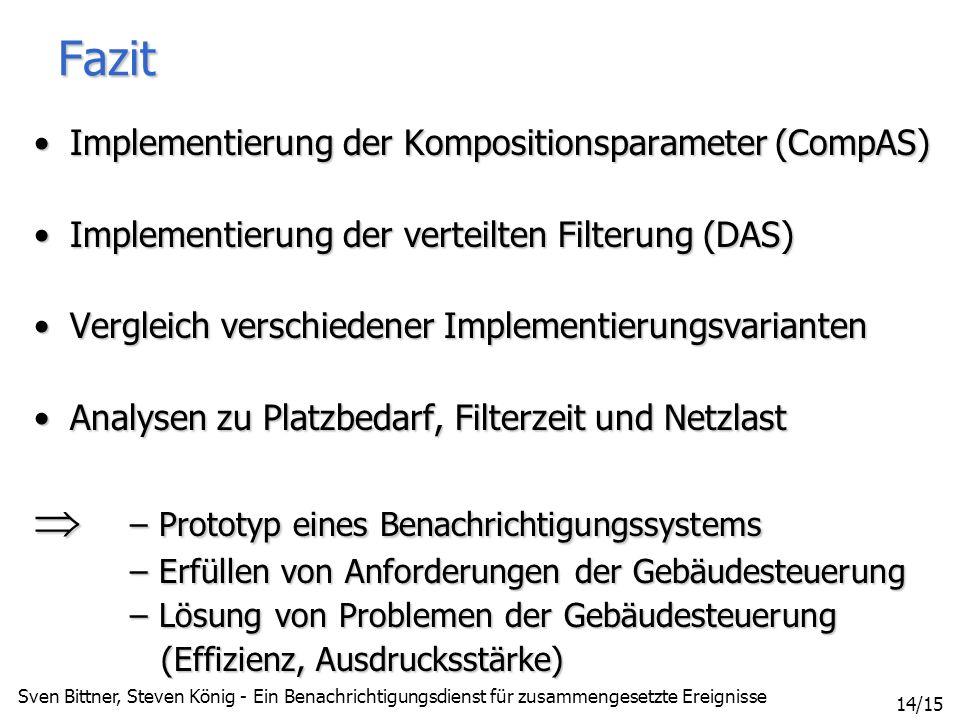 Sven Bittner, Steven König - Ein Benachrichtigungsdienst für zusammengesetzte Ereignisse 14/15 Fazit Implementierung der Kompositionsparameter (CompAS)Implementierung der Kompositionsparameter (CompAS) Implementierung der verteilten Filterung (DAS)Implementierung der verteilten Filterung (DAS) Vergleich verschiedener ImplementierungsvariantenVergleich verschiedener Implementierungsvarianten Analysen zu Platzbedarf, Filterzeit und NetzlastAnalysen zu Platzbedarf, Filterzeit und Netzlast – Prototyp eines Benachrichtigungssystems – Prototyp eines Benachrichtigungssystems – Erfüllen von Anforderungen der Gebäudesteuerung – Lösung von Problemen der Gebäudesteuerung (Effizienz, Ausdrucksstärke) (Effizienz, Ausdrucksstärke)