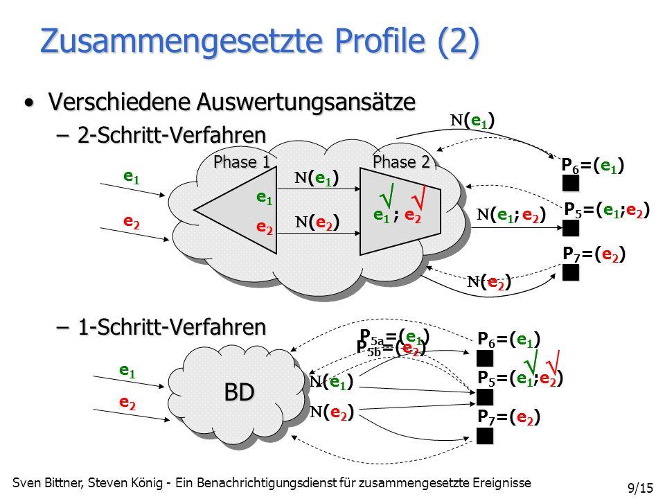Sven Bittner, Steven König - Ein Benachrichtigungsdienst für zusammengesetzte Ereignisse 9/15 Zusammengesetzte Profile (2) (e 1 ) Verschiedene AuswertungsansätzeVerschiedene Auswertungsansätze –2-Schritt-Verfahren –1-Schritt-Verfahren e1e1 e2e2 P 6 =(e 1 ) P 5 =(e 1 ;e 2 ) P 7 =(e 2 ) BD BD P 5b =(e 2 ) P 5a =(e 1 ) P 6 =(e 1 ) P 5 =(e 1 ;e 2 ) P 7 =(e 2 ) Phase 1 Phase 2 (e 1 ; e 2 ) e1e1 e2e2 e1e2e1e2 e 1 ; e 2 (e 2 ) (e 1 ) (e 2 )