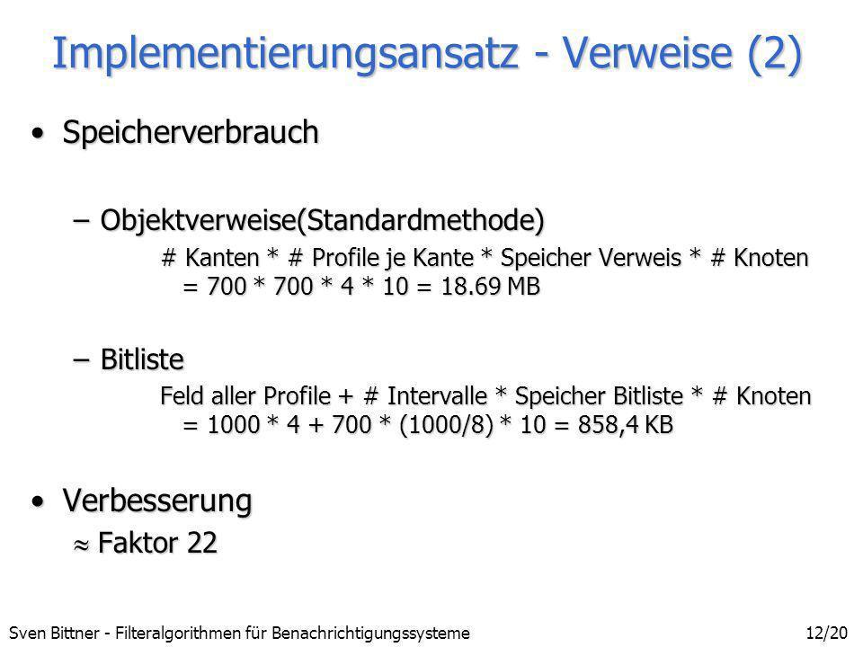 Sven Bittner - Filteralgorithmen für Benachrichtigungssysteme12/20 Implementierungsansatz - Verweise (2) SpeicherverbrauchSpeicherverbrauch –Objektver