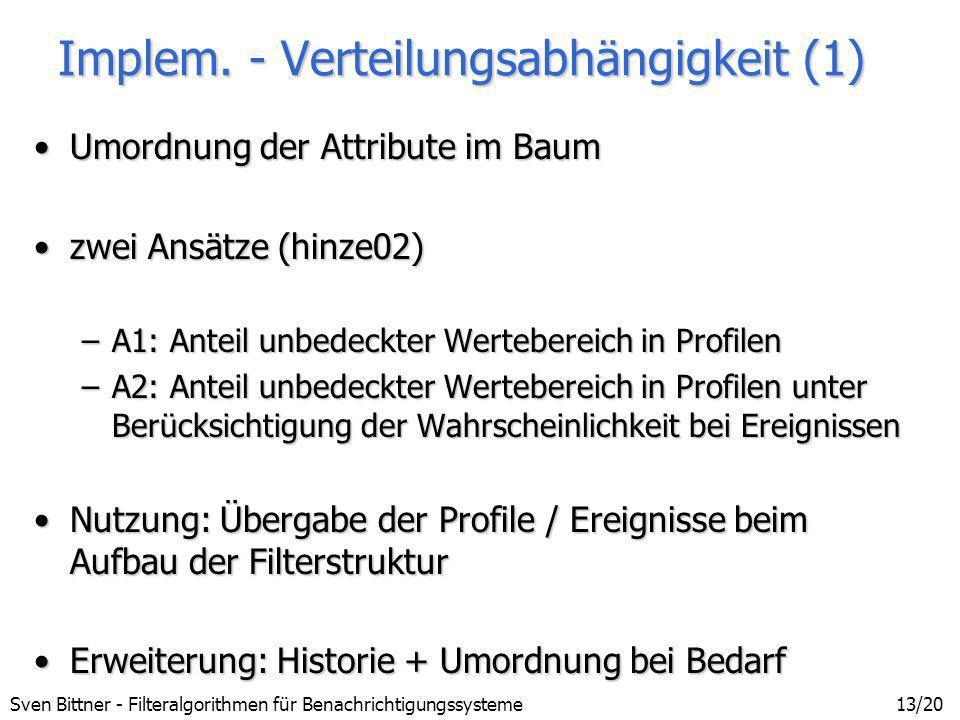Sven Bittner - Filteralgorithmen für Benachrichtigungssysteme13/20 Implem. - Verteilungsabhängigkeit (1) Umordnung der Attribute im BaumUmordnung der