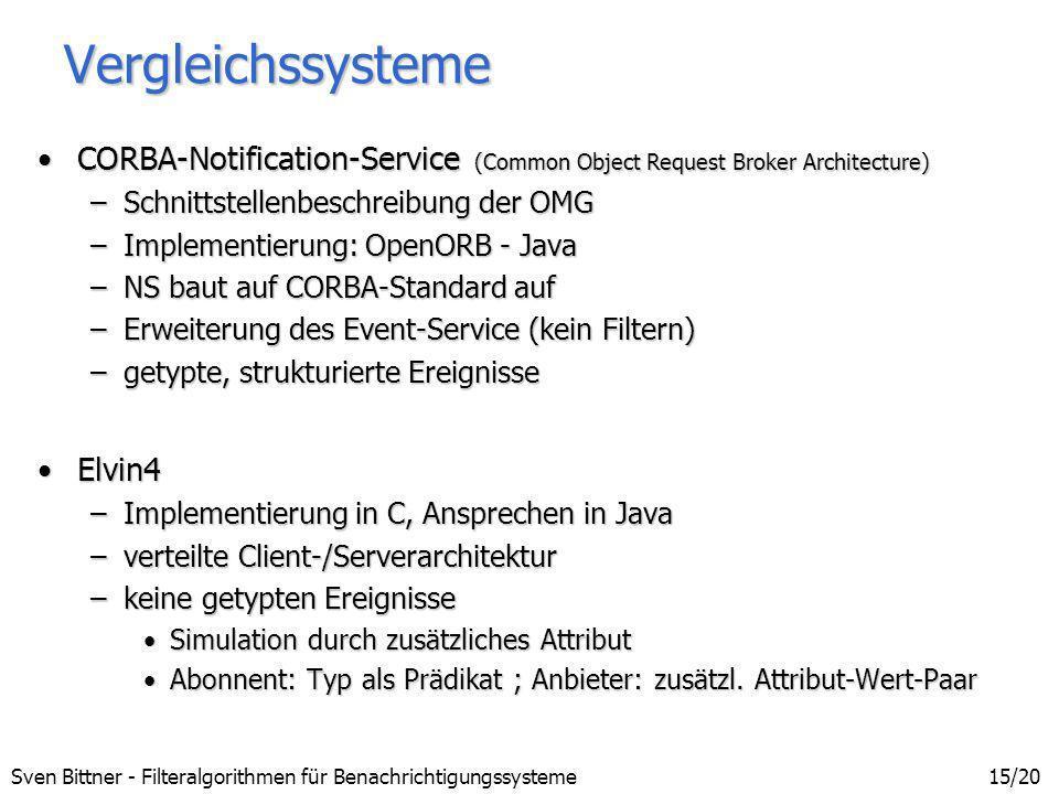 Sven Bittner - Filteralgorithmen für Benachrichtigungssysteme15/20 Vergleichssysteme CORBA-Notification-Service (Common Object Request Broker Architec
