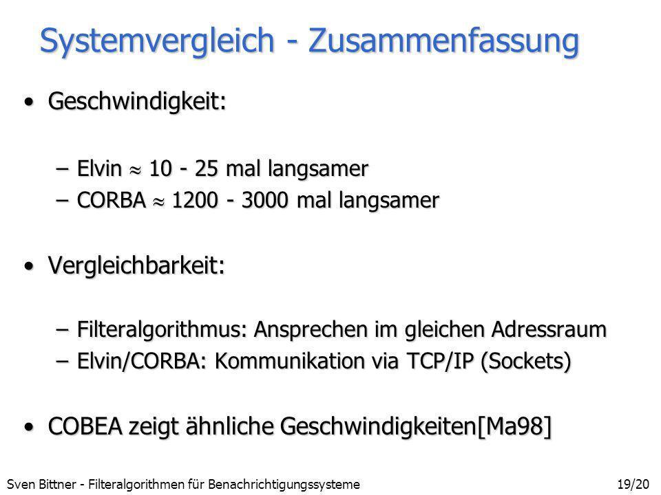 Sven Bittner - Filteralgorithmen für Benachrichtigungssysteme19/20 Systemvergleich - Zusammenfassung Geschwindigkeit:Geschwindigkeit: –Elvin 10 - 25 m