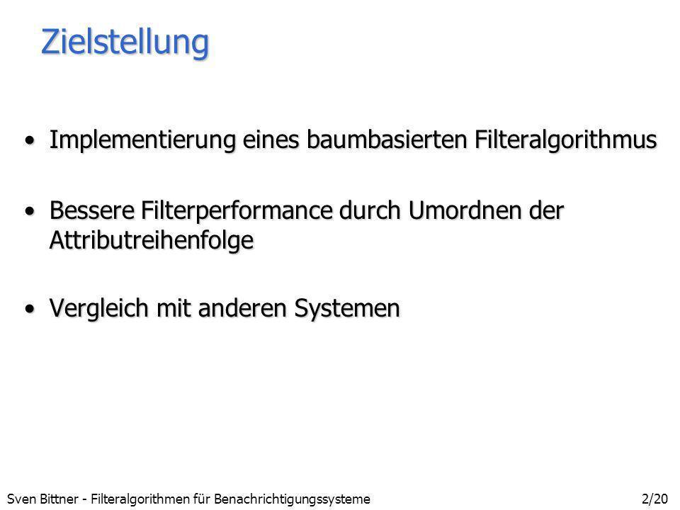 Sven Bittner - Filteralgorithmen für Benachrichtigungssysteme3/20 Baumalgorithmus (gough95) schnellster Filteralgorithmus (fabret00)schnellster Filteralgorithmus (fabret00) Aufbau DFA aus ProfilenAufbau DFA aus Profilen –Zustände: Attributtests –Übergänge: Testauswertungen – -Übergang: Nichtzutreffen aller regulären Kanten –Endzustände: Profilmengen der Pfade FilternFiltern –durchlaufen des Baumes –Benachrichtigen der Profile in Endzuständen b 40 a 10 bc P1 2050 c c c 10 20 P3,4,5 100 P4 100 P2 80 P4 100