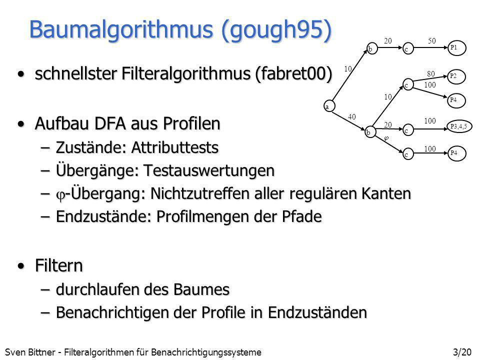 Sven Bittner - Filteralgorithmen für Benachrichtigungssysteme4/20 Baumalgorithmus - Beispiel Profilmenge: P1: a=10, b=20, c=50 P2: a=40, b=10, c=80 P3: a=40, b=20, c=100 P4: a=40, c=100 P5: a=40, b=20, c=100 b 40 a 10 bc P1 2050 c c c 10 20 P3, 4,5 100 P4 100 P2 80 P4 100