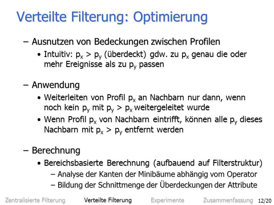 Sven Bittner - Entwurf und Analyse eines effizienten verteilten Benachrichtigungssystems 12/20 –Ausnutzen von Bedeckungen zwischen Profilen Intuitiv: p x > p y (überdeckt) gdw.